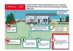 Zasady postępowania w celu ochrony gospodarstwa przed ASF