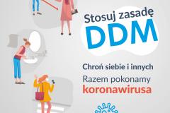 Stosuj zasadę DDM!